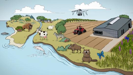 Fremtidens Landbrug